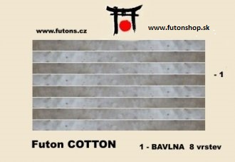 natural cotton (bavlna)