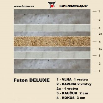natural deluxe (komfort) - Farba - Olive