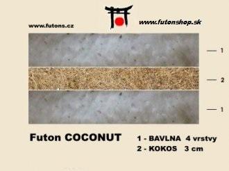 průřez futonem coconut