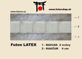průřez futonem latex